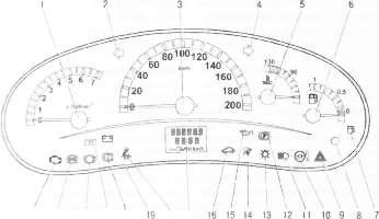 Комбинация приборов автомобиля ВАЗ