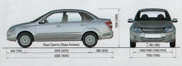 Габаритные размеры автомобиля Lada Granta ВАЗ-2190