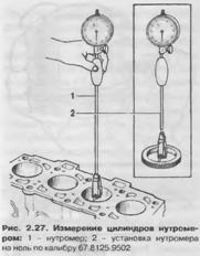Измерение цилиндров нутромером