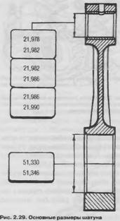 Основные размеры шатуна