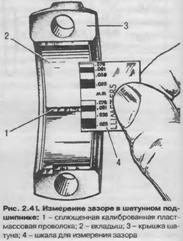 Измерение зазора в шатунном подшипнике