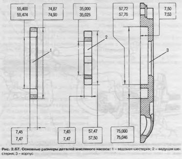 Основные размеры деталей масляного насоса
