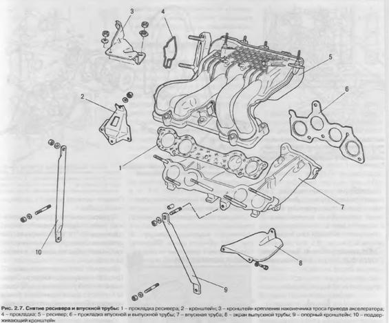 Снятие ресивера и впускной трубы