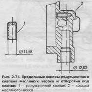 Предельные износы редукционного клапана масляного насоса и отверстия под клапан