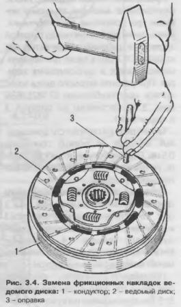Замена фрикционных накладок ведомого диска
