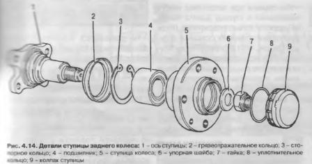 Детали ступицы заднего колеса