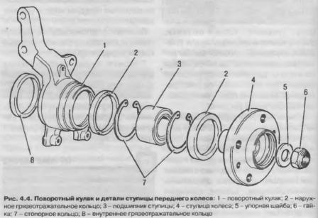 Поворотный кулак и детали ступицы переднего колеса