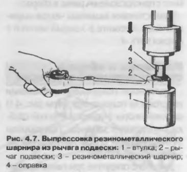 Выпрессовка резинометаллического шарнира из рычага подвески