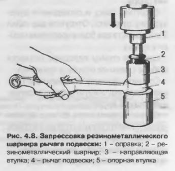 Запресовка резинометаллического шарнира рычага подвески