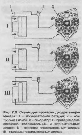 Схемы для проверки диодов выпрямительного блока