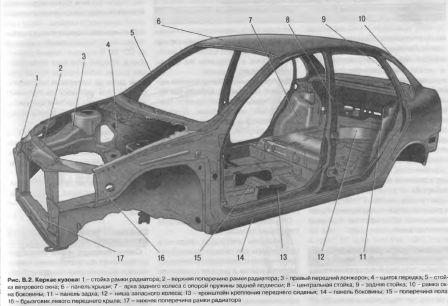 Каркас кузова автомобиля Лада Калина
