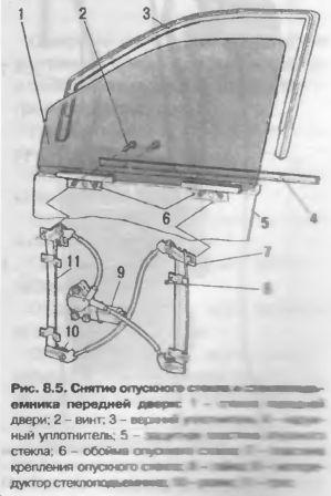 Снятие опускного стеклоподъемника передней двери