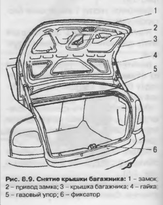 Снятие крышки багажника