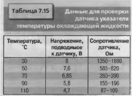 Данные для проверки датчика указателя температуры охлаждающей жидкости
